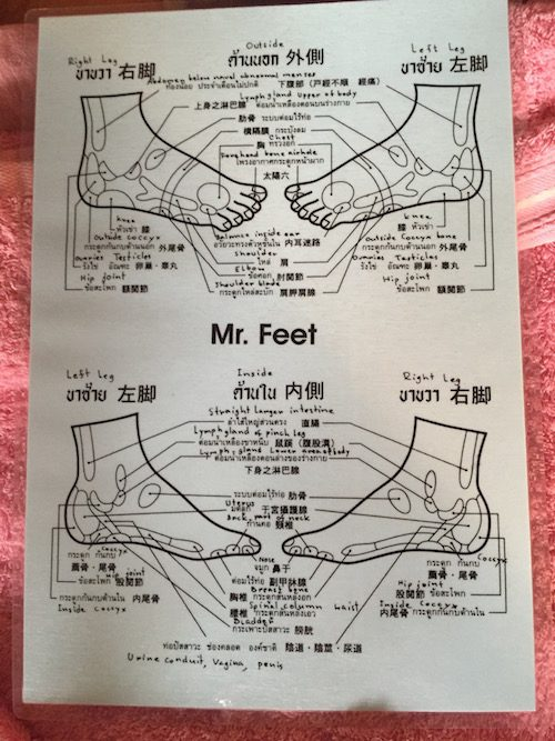 バンコクのおすすめフットマッサージMr.feet(ミスターフィート)反射区図表