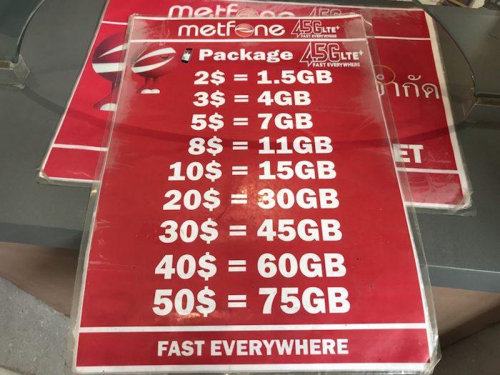 Metfoneのインターネットパッケージ