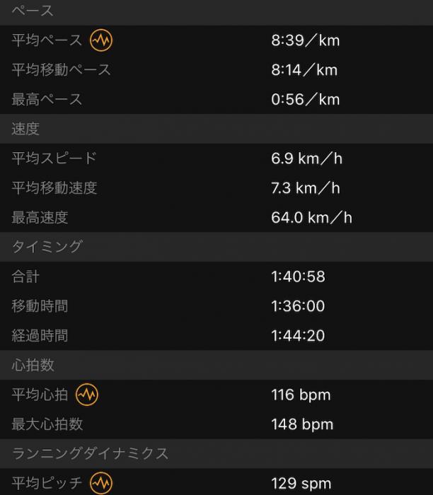 ガーミン ForeAthlete 45/45s