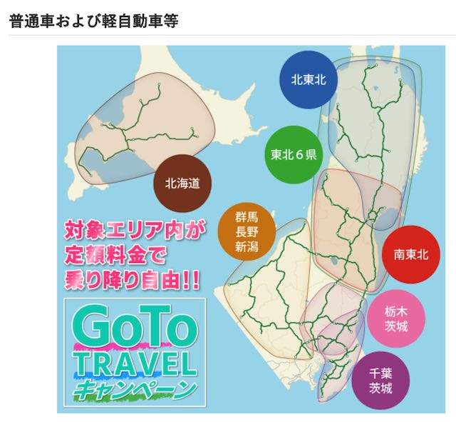 NEXCO東日本のエリア