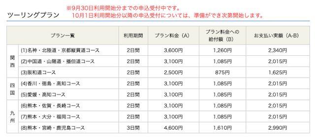 NEXCO西日本のツーリングエリア