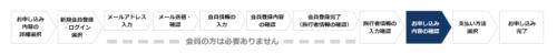 クラブツーリズムもっと東京クーポン獲得、予約完了までの流れ