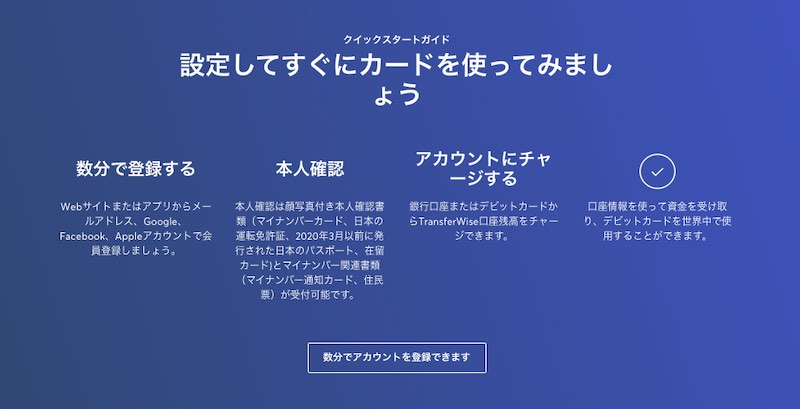 TransferWiseデビットカード申し込み手順